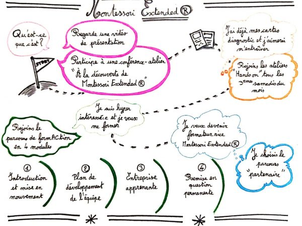 Parcours Montessori Extended